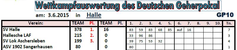 150603 Halle 1-3