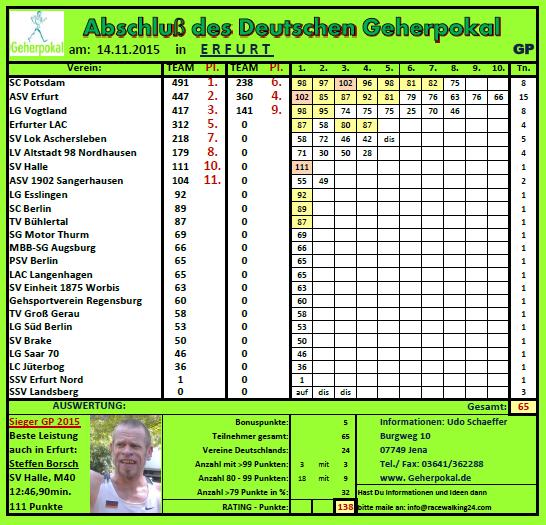 16 WKAUS 01 Erfurt