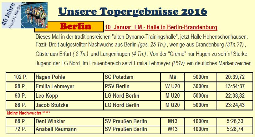 160110 Berlin