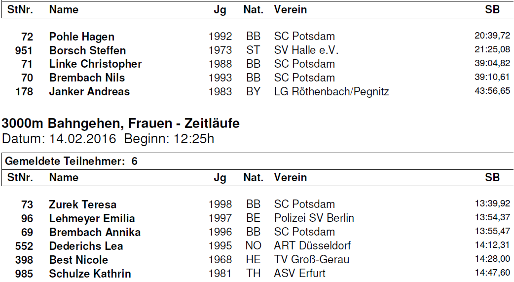 160205 Erfurt Starterliste