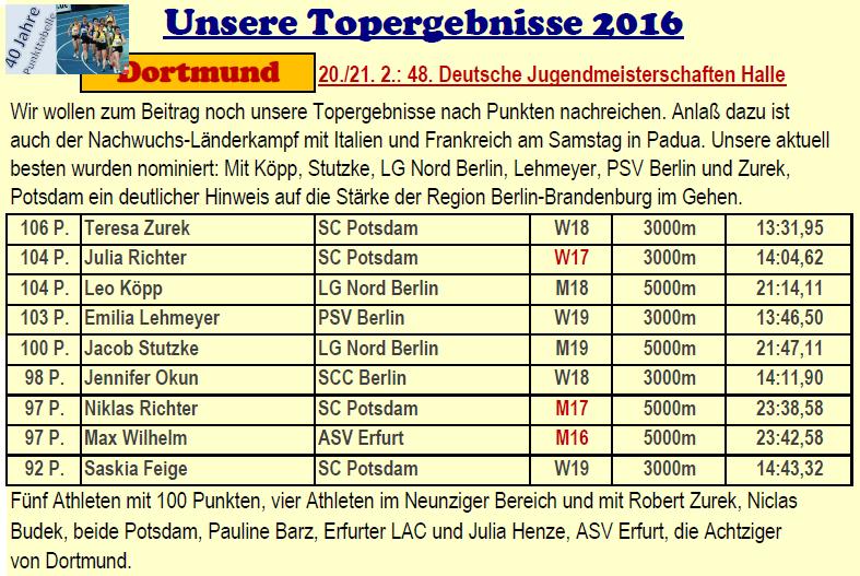 160220 Dortmund