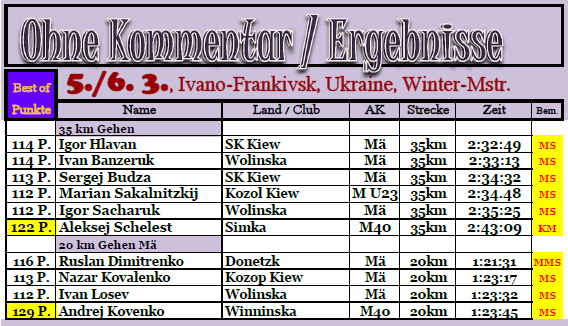 160305 Ivano-Frankivsk1