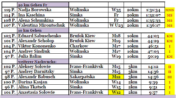 160305 Ivano-Frankivsk2