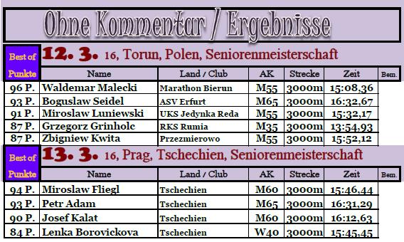 160312 Torun & Prag