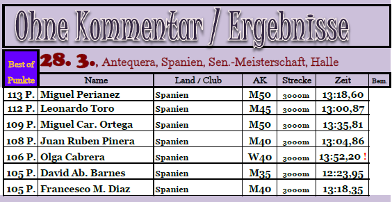 160328 Antequera