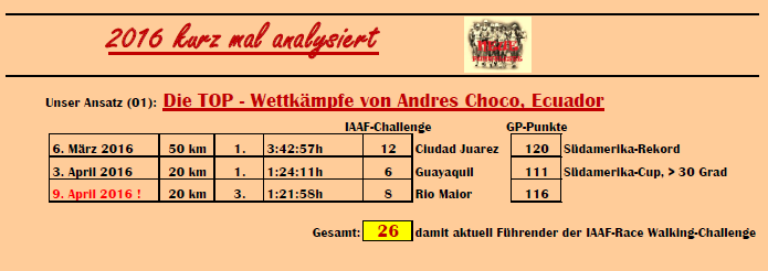 1604 ANA01 Choco