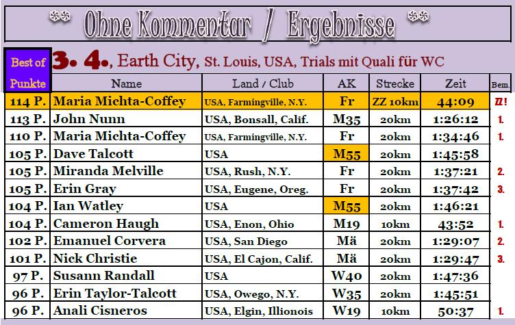 160403 Earth City