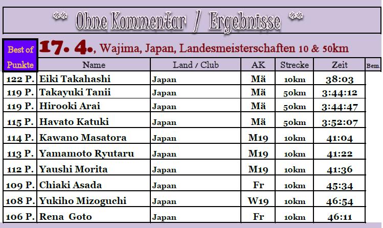 160417 Wajima