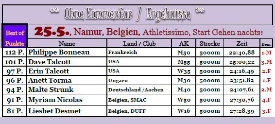 160525 Namur Bestof