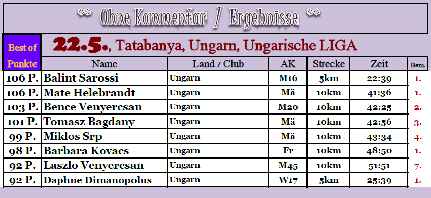 160522 Tatabanya