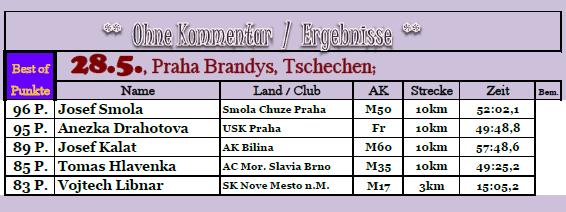 160528 Praha Brandys