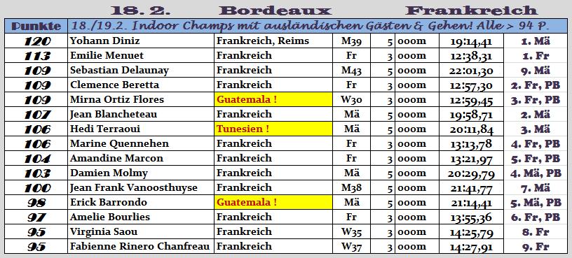 170218 TOPERG Bordeaux