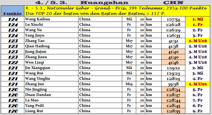 170304 TOPERG Huang1