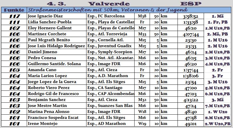 170304 TOPERG Valverde1