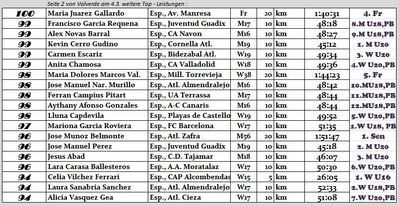 170304 TOPERG Valverde2
