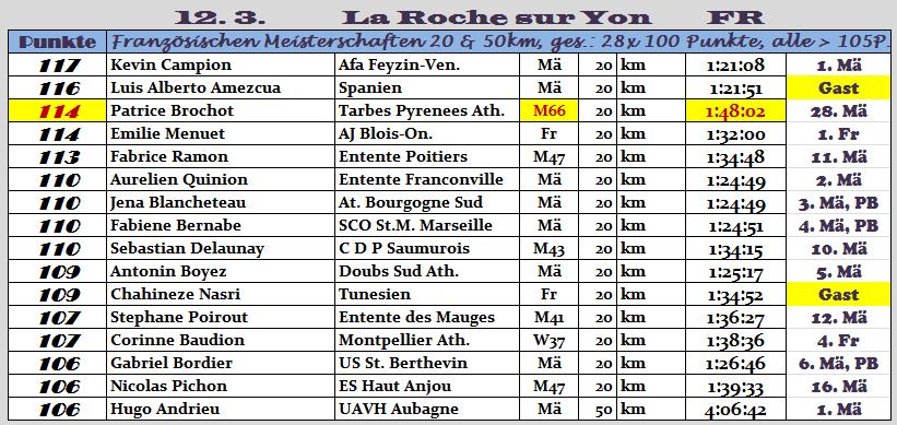 170312 TOPERG La Roche