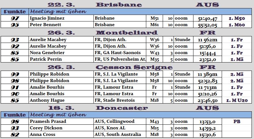 170322 TOPERG Brisbane