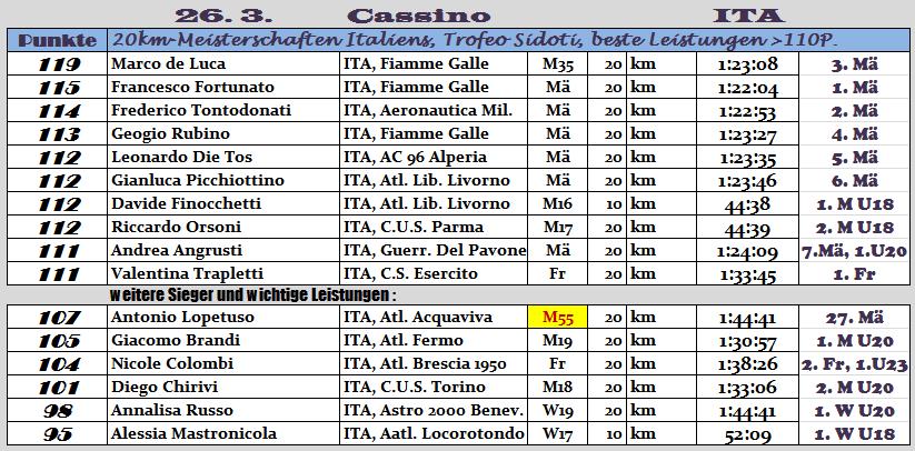 170326 TOPERG Cassino