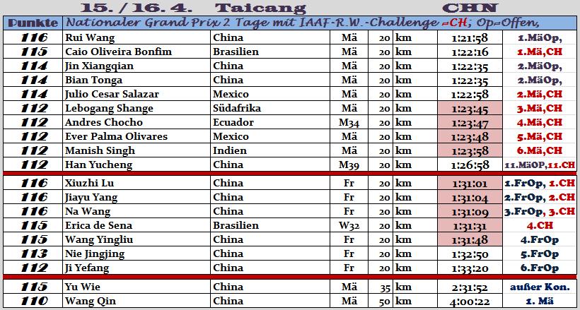 170415 TOPERG Taicang