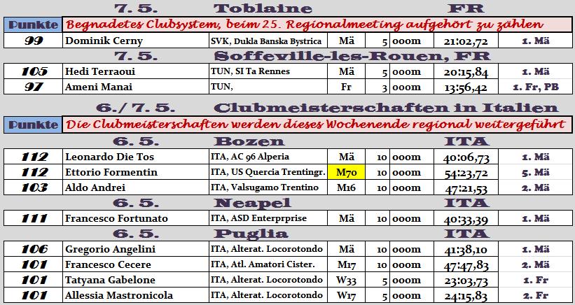 170506 TOPERG Bozen