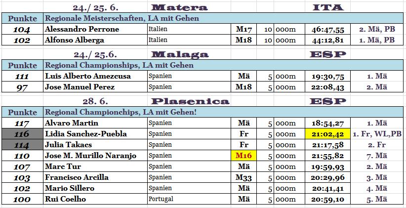 170628 TOPERG Malaga