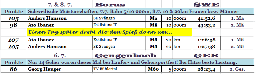 170707 TOPERG