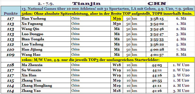 170904 TOPERG CHN