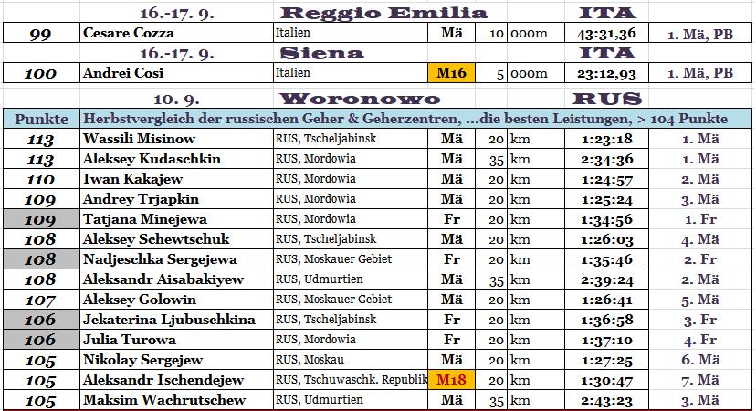 170910 TOPERG RUS1