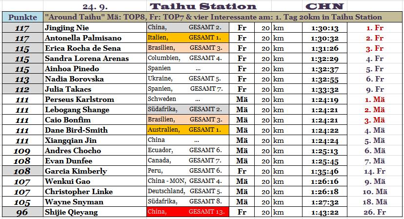 170924 TOPERG Taihu