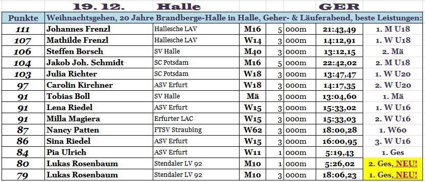 171203 TOPERG Halle