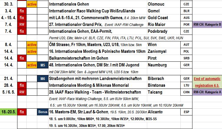 1804 Wertungen 4-5