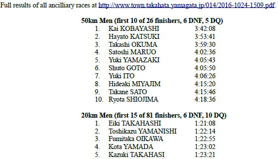 161023 Takahata 55.Champ