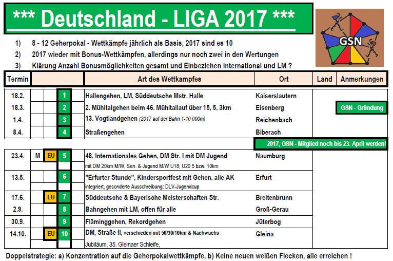 1703 Die LIGA 2017