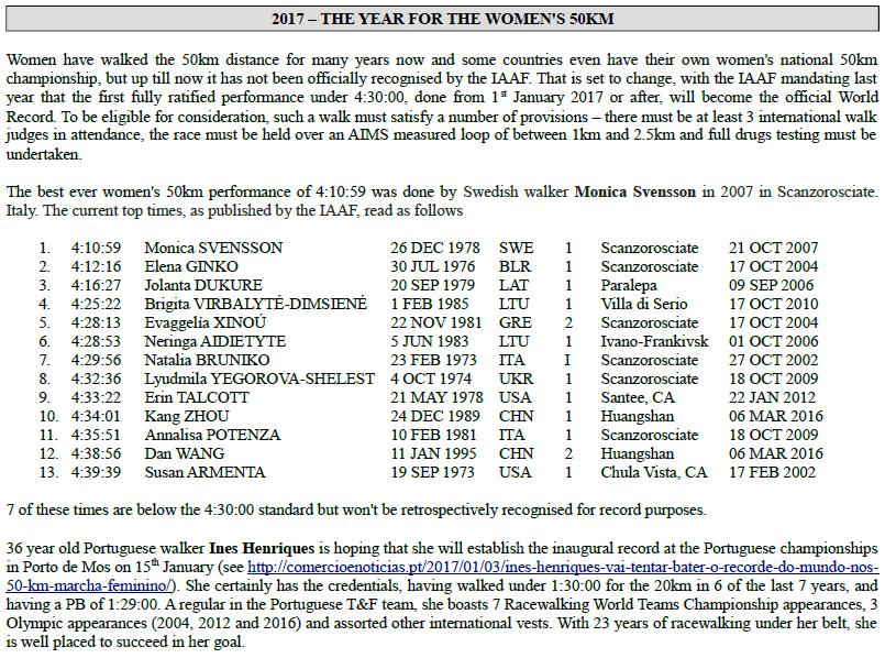 1700 Frauen, 50km, ewige WBL