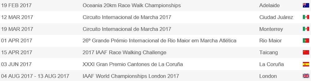 1700 IAAF RACE WALKING Challenge