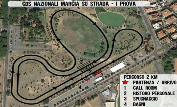 Grosseto Circuit