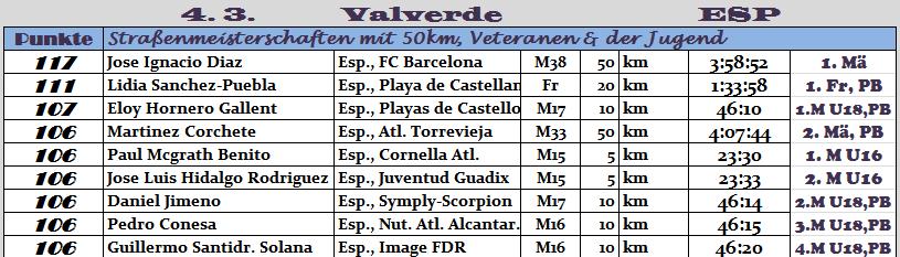 ValverdeBest