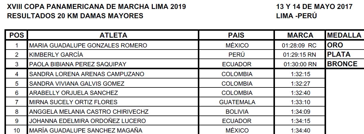 170513 Lima 20W