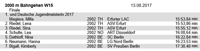 170813 Bremen U16