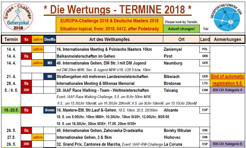 1804 Wertungs-WK 4-5