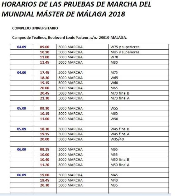 180904 Malaga 5000m Starts
