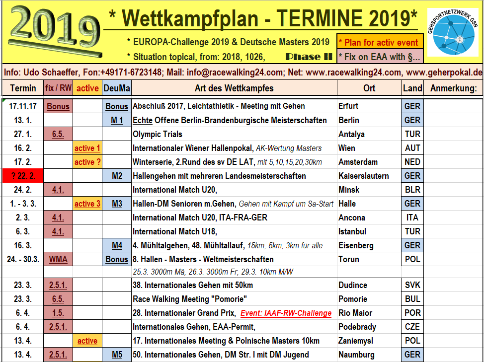 1900 Planung Termine bis 04