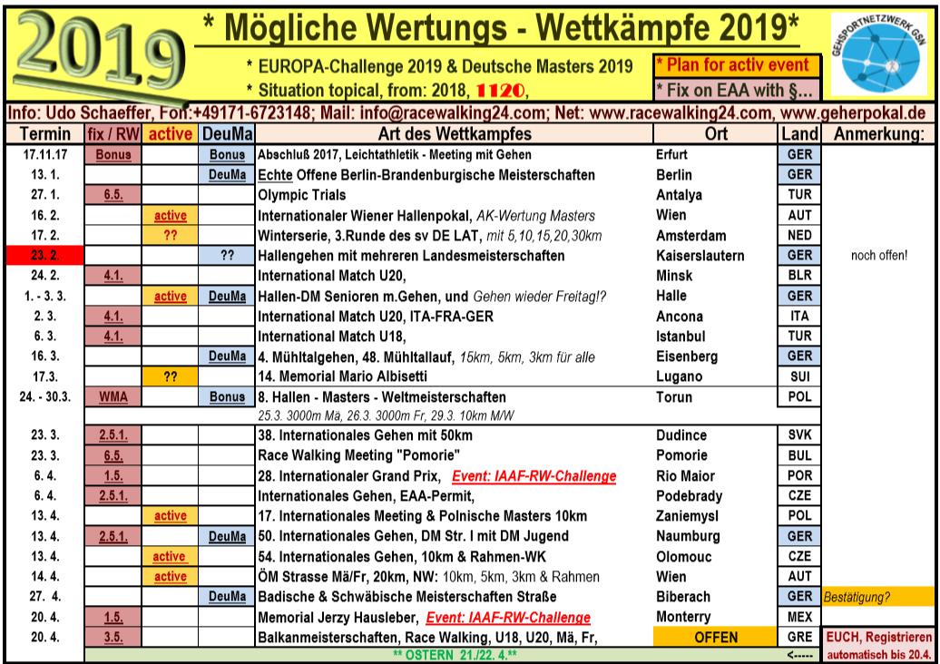 1901 -04 WK 2019