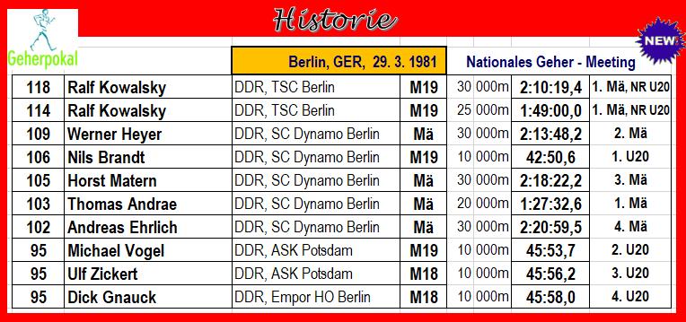 810329 Berlin hist