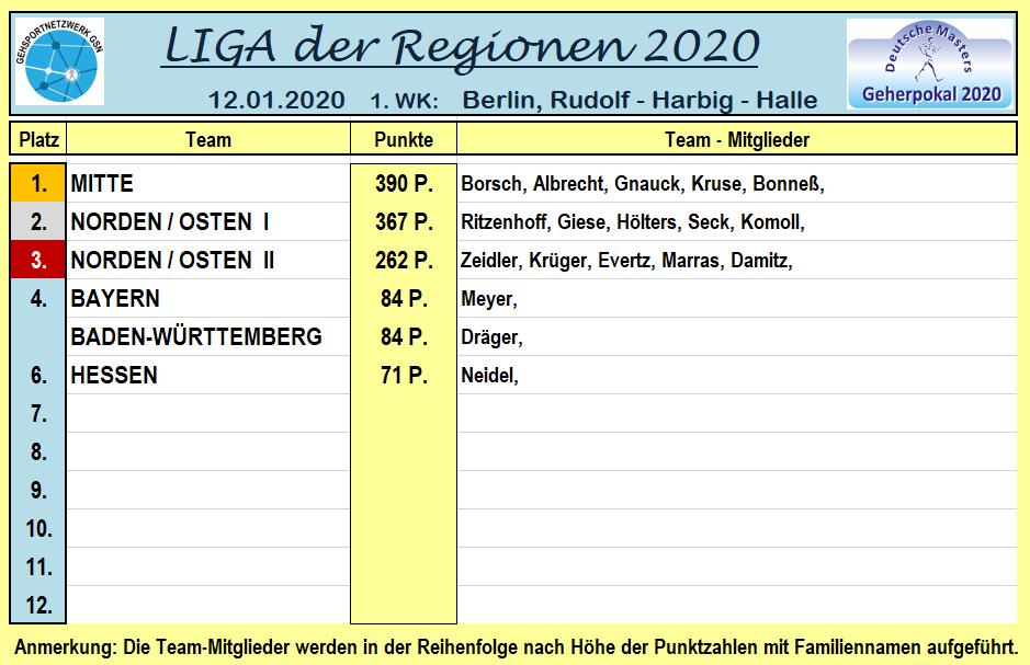 200112 LIREG 1.WK Aus