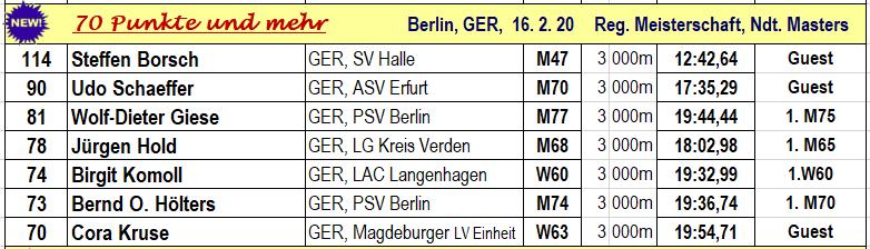 200216 TOP Berlin
