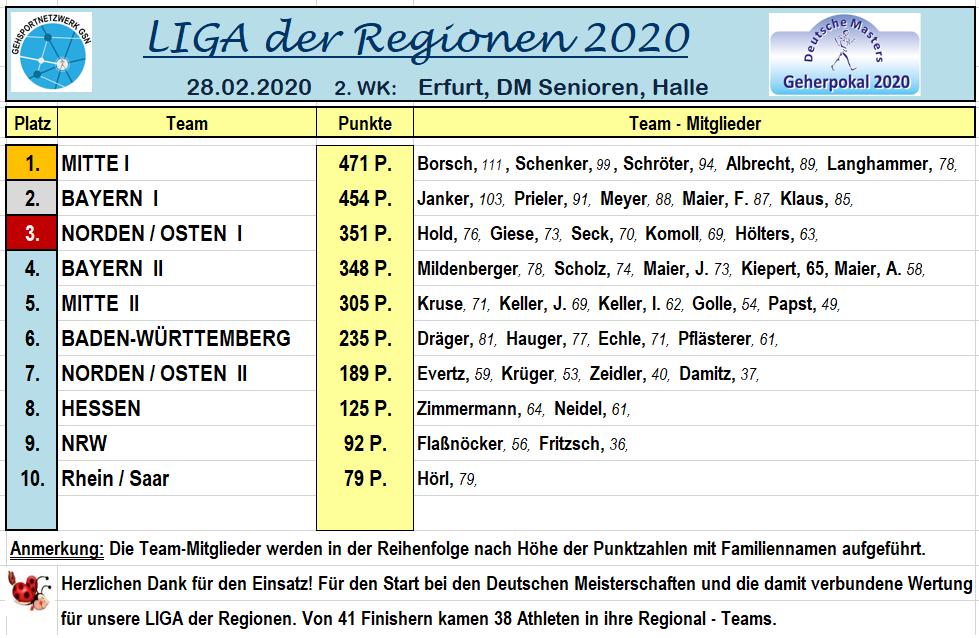 200229 LIGA dReg, Erfurt