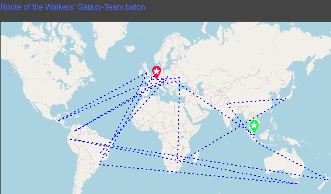 Route Galaxy Team