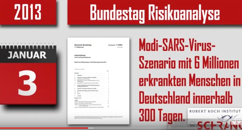 130103 Bundestag Risikoanalyse