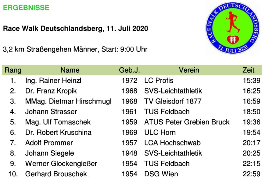 200711 Deutschlandberg Erg